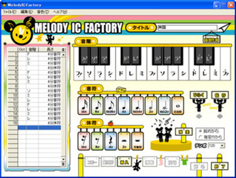 Melody IC Factory